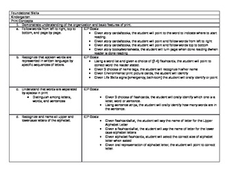 Annual Iep Goals >> Iep Goals For Ccss Foundational Skills Print Concept K 1 By
