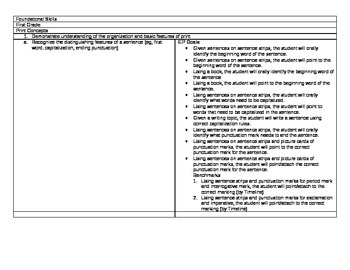 IEP Goals for CCSS Foundational Skills Print Concept K-1