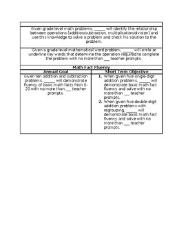 IEP Math Goal Bank - Editable