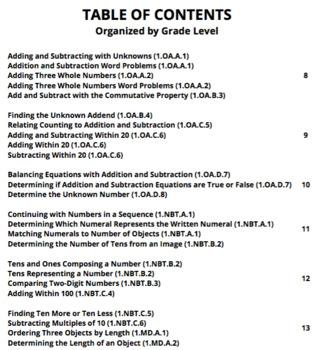 IEP Math Goal Bank – Grades 1- 8
