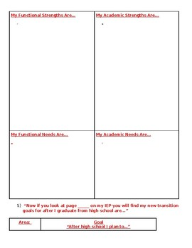 IEP Meeting: Student Led Speaking Guide