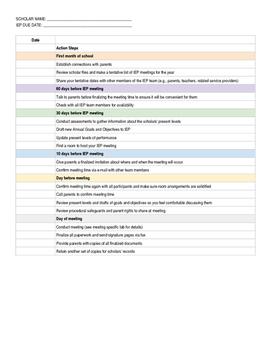 IEP Meeting Timeline