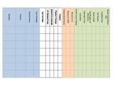 IEP Modification / Accommodation Chart Quick Glance