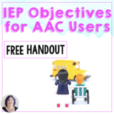 IEP Objectives for AAC Users Measuring Genuine Communicati