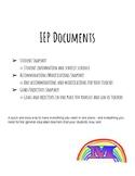 IEP Organization Documents