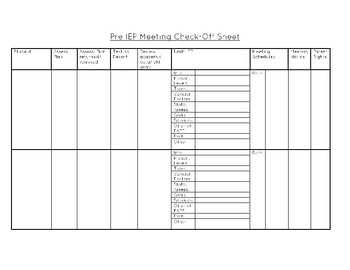 IEP Prep Pre and Post Checklists