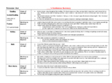 IEP Prep (meeting schedules, conferences, norms, goals, fi