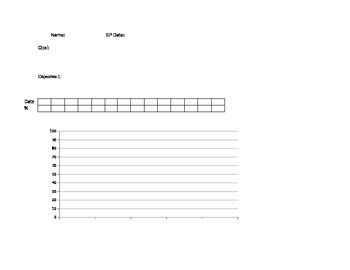 IEP Progress Monitoring Excel Sheet with Graphs