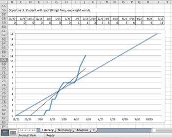 IEP Progress Monitoring Excel Sheet with Graphs (Enhanced)