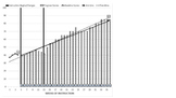 IEP Progress Monitoring Weekly Graph Aim & Trend Lines- Sp
