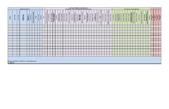 IEP Quick Glance Chart