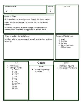 IEP Quick Sheet / SDC sub plans