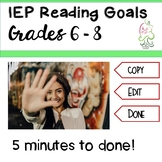 IEP Reading goals SMART common core objectives Grades 6, 7 & 8