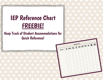 IEP Reference Chart
