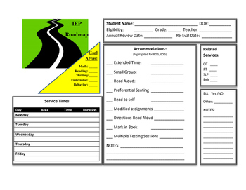 IEP Roadmap / at a Glance