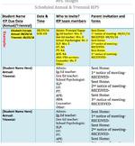 IEP Schedule Template