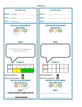 IEP Self Progress Monitoring Resource