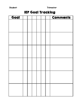 IEP Snapshot and Goal Tracking