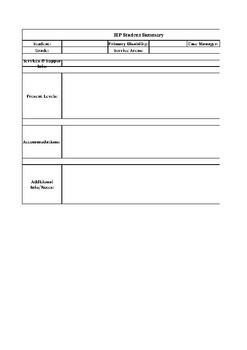 IEP Student Summary - editable