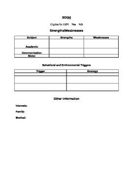 IEP Summary at a Glance Kit