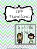 IEP Timeline