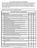 IEP Transition Checklist for Accuracy of Information