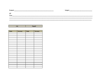 IEP Trial Sheets