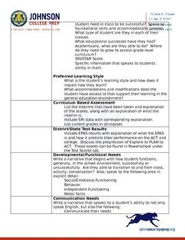 IEP Writing Checklist