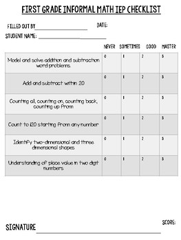 IEP Writing Checklist in common core standards