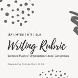 IEP Writing Rubric for Sentence Fluency, Organization, Ideas, & Conventions