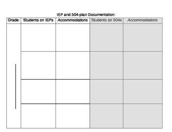 IEP and 504 Documentation