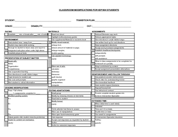 IEP and 504 Modifications Checklist