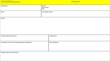 IEP and Parent Contact Quick Reference Student Summary Sheets