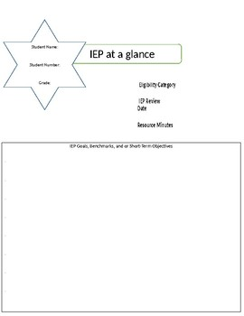 IEP at a Glance!