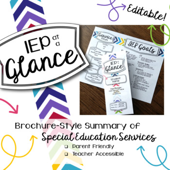 IEP at a Glance: Brochure-Style Summary of Special Education Services