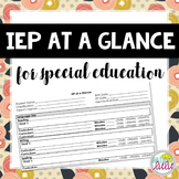 IEP at a Glance Form