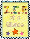 IEP at a Glance Summary