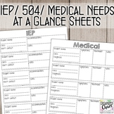 IEP / 504 / Medical Needs at a Glance for Specialists