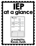 IEP at a Glance / Snapshot Worksheet