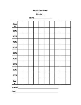 IEP data graph