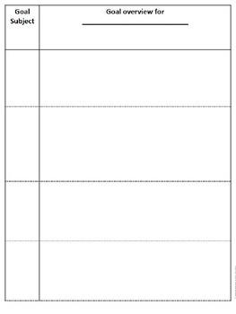 Editable IEP & Goal overview