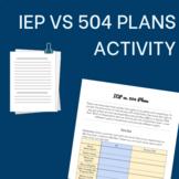 IEP vs. 504 Plans Activity