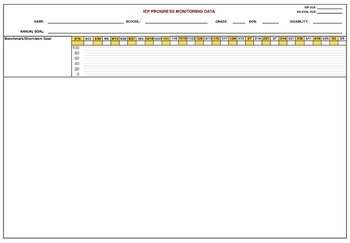 IEP/Goal Monitoring for iPad with Automatic Graph*SAMPLE*