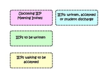 IEP/Student/Meeting Organization