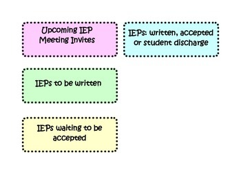 IEP/Student/Meeting Organization