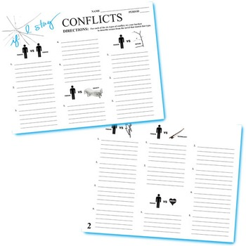 IF I STAY Conflict Graphic Organizer - 6 Types of Conflict