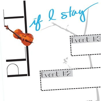 IF I STAY Plot Chart Organizer Diagram Arc (by Gayle Forman) - Freytag's Pyramid