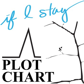 IF I STAY Plot Chart Organizer Diagram Arc (by Gayle Forma