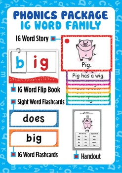 'IG WORD FAMILY' Phonics Lesson Package