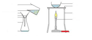 IGCSE Cambridge Combined Science 0653 C1-C2 ( introduction to GCSE Chemistry)